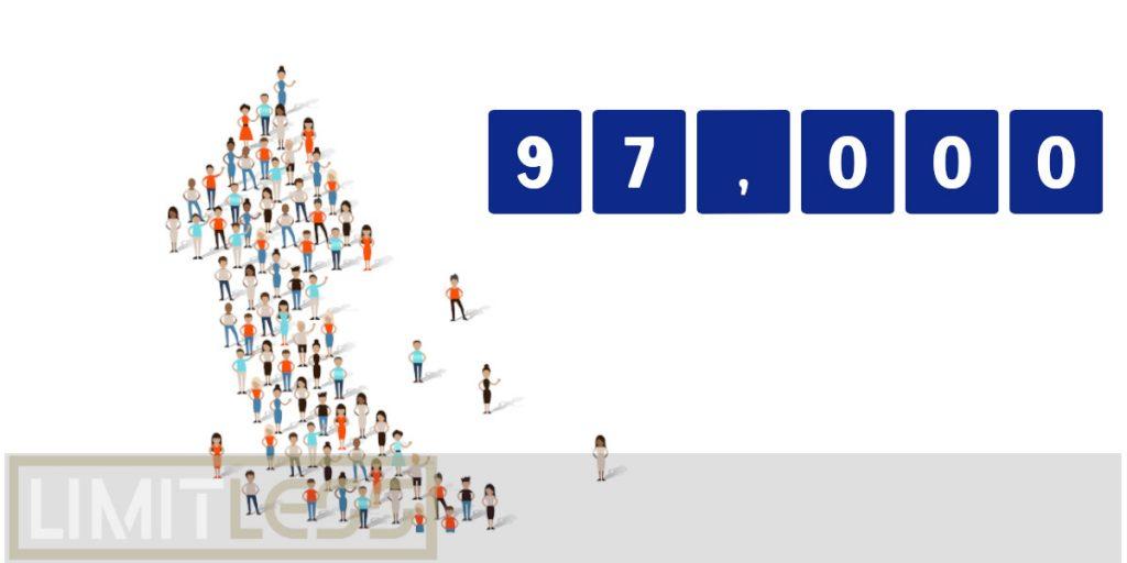 Türkiye 97 Bin Yabancıya İş Kapısı Oldu